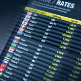 Currency exchange rates Royalty Free Stock Photography