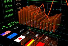The currency exchange rates. Stock Image
