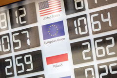 Currency exchange. World currency rates Royalty Free Stock Image