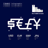 Currency infographic. Flat element finance and currency infographic Royalty Free Stock Photography