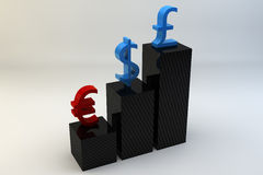 Currency Prices. Three currency signs on a black bar graph set against a white background Royalty Free Stock Photography