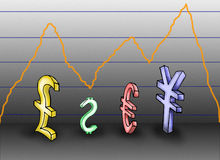 Currency ranking. Foreign exchange rates pound dollar euro yen - illustration Stock Images