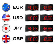 Currency rate board Royalty Free Stock Image