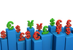 Currency rate chart concept Stock Photos