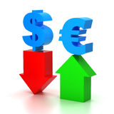 Currency sign Royalty Free Stock Photography