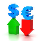 Currency sign Royalty Free Stock Image