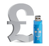 Currency sign USB memory stick Royalty Free Stock Photography