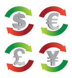 Currency symbol Royalty Free Stock Photo