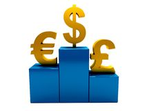 Currency symbols on a podium Royalty Free Stock Photos
