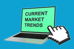 Current Market Trends concept Stock Images