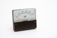 Current meter Stock Photography