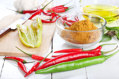 Curry ingredients on white wooden board Stock Images