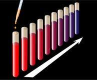 Curso do tempo de reação Imagem de Stock