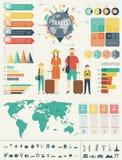 Curso e turismo Infographic ajustou-se com cartas e outros elementos Ilustração do vetor ilustração royalty free