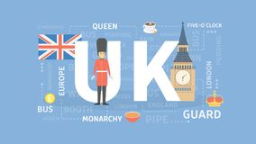 Curso Reino Unido ilustração do vetor