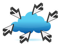 Cursor icons clicking on a cloud Royalty Free Stock Photos