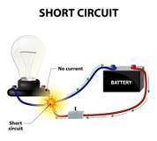 Curto-circuito ilustração stock