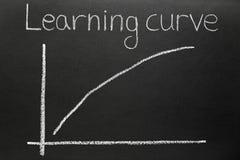 Curva de aprendizaje escarpada dibujada en una pizarra. Foto de archivo libre de regalías