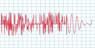 Curva do terremoto ilustração stock