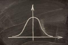 Curva Gaussian ou do sino em um quadro-negro Imagens de Stock