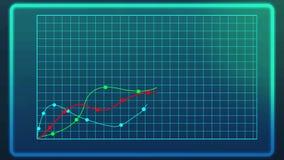 Curvas que muestran crecimiento industrial en la línea carta, gráfico animado de los datos del ordenador ilustración del vector