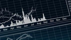 Curvas que van hacia arriba y hacia abajo en la carta, presentación del estado financiero anual stock de ilustración