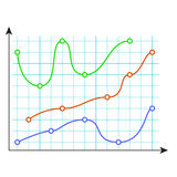 Curve color chart. Financial data chart  on white. Vector illustration Royalty Free Stock Photos