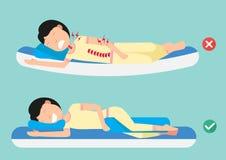 Cuscini ortopedici, per un sonno comodo e una posizione sana illustrazione di stock