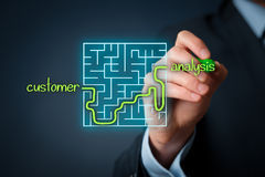 Customer analysis royalty free stock image