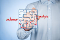 Customer analysis Stock Image