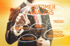 Customer analysis. Concept man pointing selection royalty free stock photography
