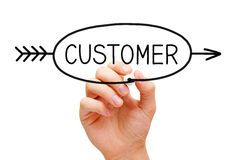 Customer Arrow Concept Royalty Free Stock Photography