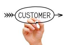 Customer Arrow Concept Royalty Free Stock Photography