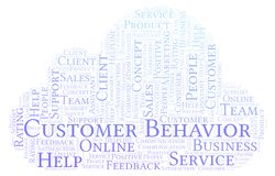 Customer Behavior word cloud. Made with text only vector illustration