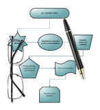 Customer Buying Process chart with pen & eyeglasses. On white Royalty Free Stock Images