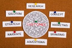 Customer circled diagram concept Royalty Free Stock Photo
