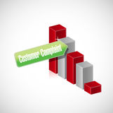 Customer complain business graph illustration Stock Photography
