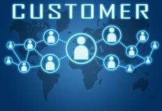 Customer Stock Photos