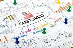 Customer concept in financial chart Royalty Free Stock Images