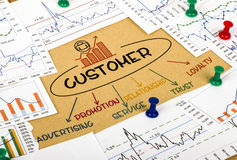 Customer concept with financial chart Royalty Free Stock Photo