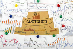 Customer concept with financial chart Stock Photos