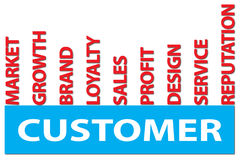 """Customer concept. An illustration of the word """"customer"""" with related keywords on top Royalty Free Stock Photos"""