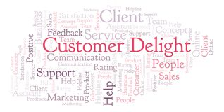 Customer Delight word cloud. Made with text only stock illustration