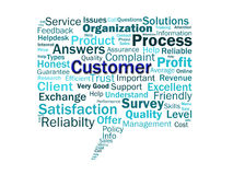 Customer Diagram Means Consumer Customers Royalty Free Stock Photography