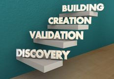 Customer Discovery Verification Creation Building Steps. 3d Illustration Stock Photography