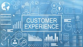 Customer Experience, Animated Typography