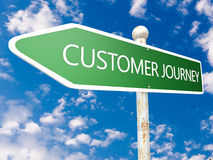 Customer Journey Stock Images