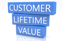 Customer Lifetime Value Stock Image