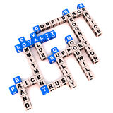 Customer loyalty. Loyalty and commitment concept, crossword of related words on white background Royalty Free Stock Photo