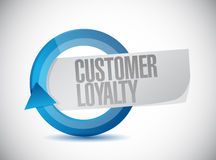 customer loyalty blue cycle sign concept Royalty Free Stock Image